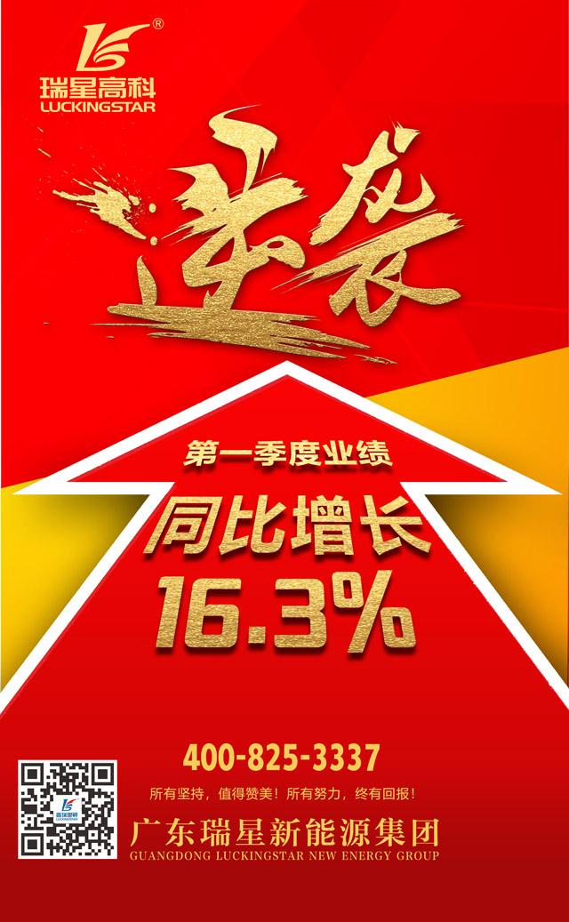 新闻:广东瑞星新能源集团2020年第一季度业绩同比增长16