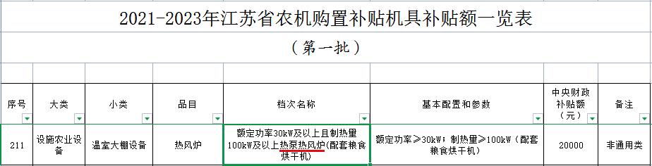 江苏:热泵热风炉可获中央财政补贴2万元
