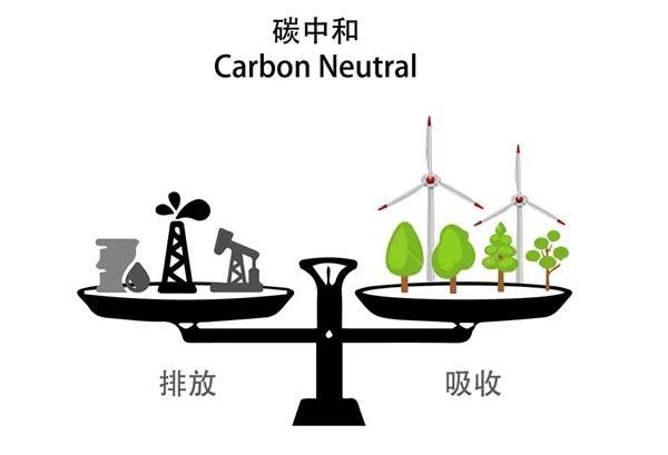 中央定调!碳中和成明年重点任务……热泵将大显身手!