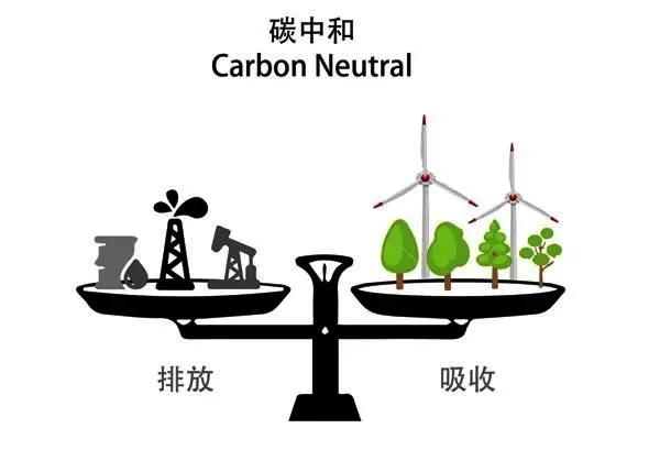 """来了!""""碳中和""""是明年重点工作,热泵将唱主角"""