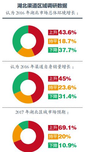 2016中国华中区域空气源热泵行业发展分析报告