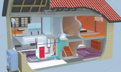 空气源热泵采暖市场将迎来新的突破口