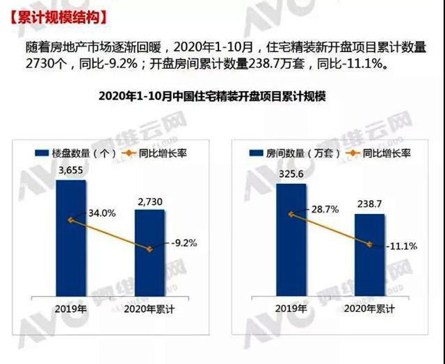 同比增长58%,空气能热泵热水器成10月楼盘配套亮点市场
