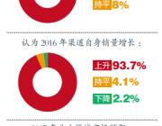 2016年北方区域中国空气源热泵行业发展分析