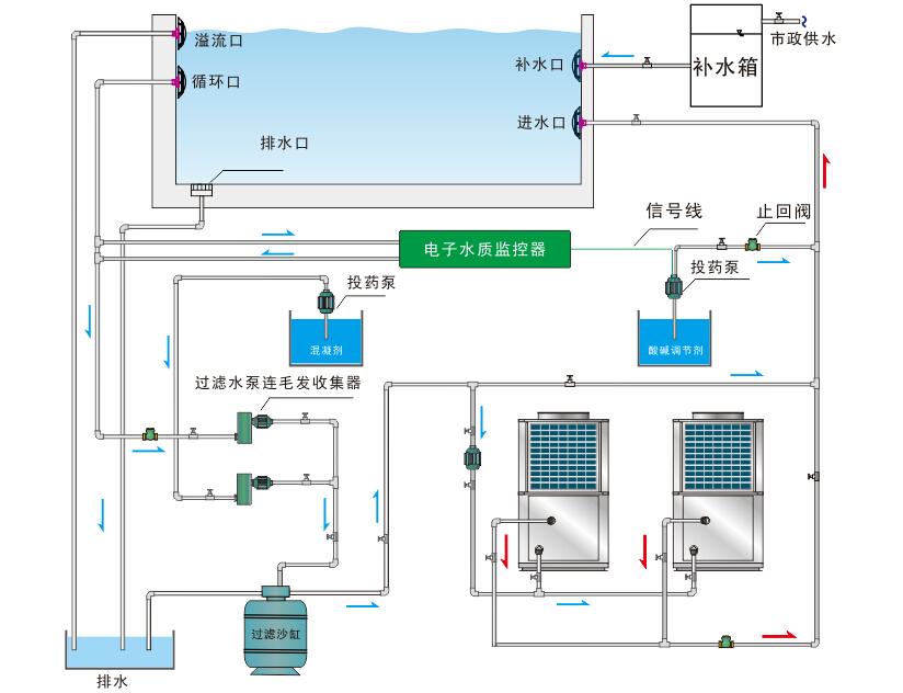 直热循环式热泵热水机组系统原理图图片